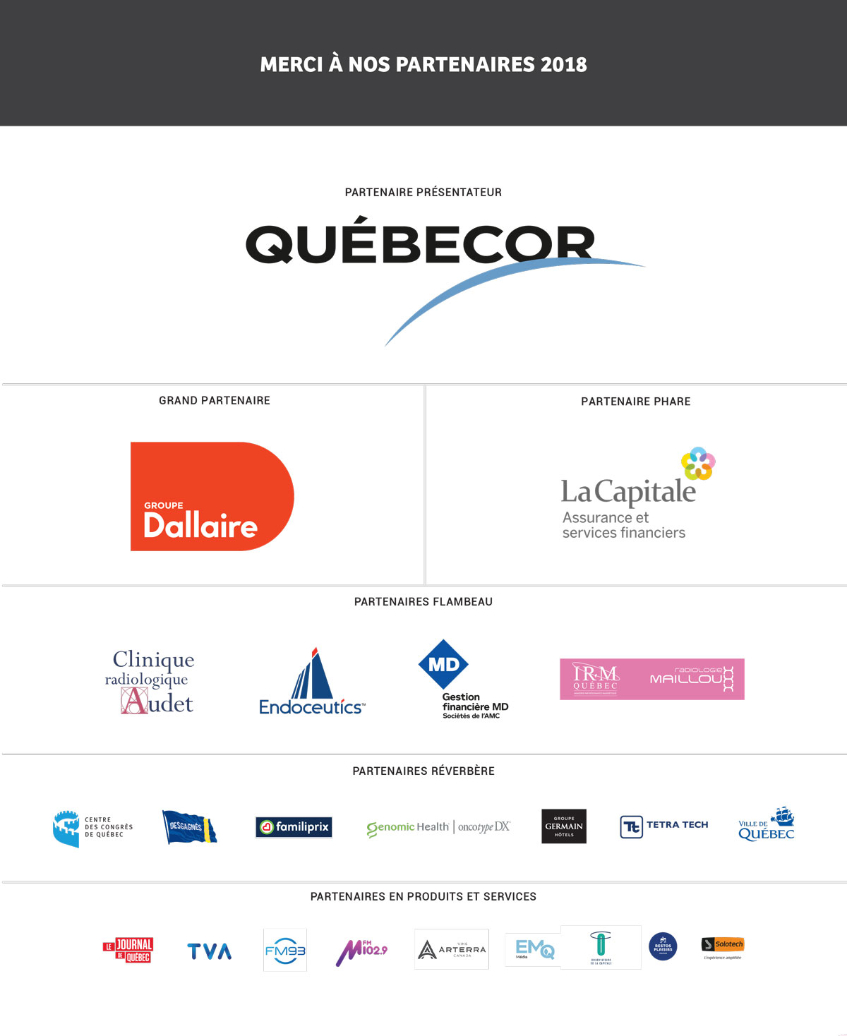 Logo des partenaires 2018