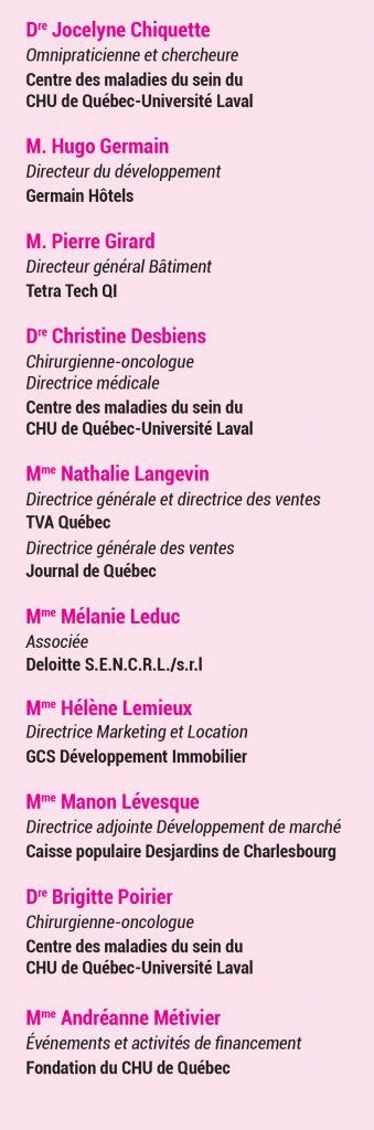Liste des membres du comité organisateur